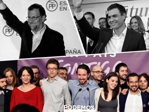 Ascenso do Podemos, esquerdização eleitoral e problemas para a regeneração do Regime