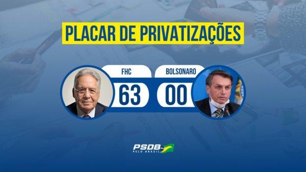 PSDB se gaba por ser mais entreguista do que Bolsonaro